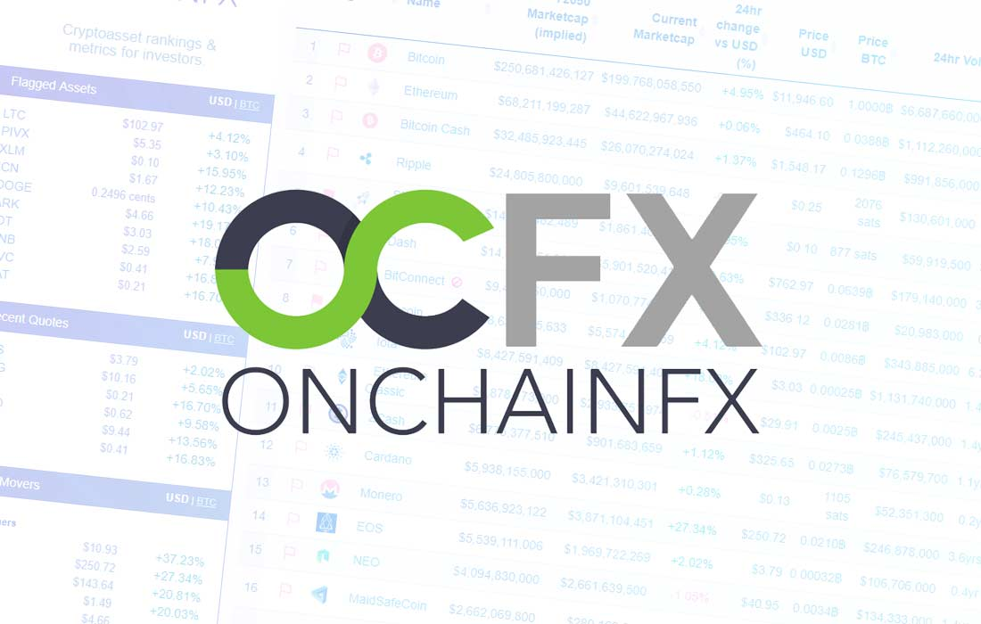 OnChainFX logo overlaid on an faded screenshot of the site